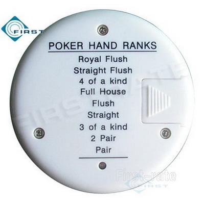 Digital poker dealer button